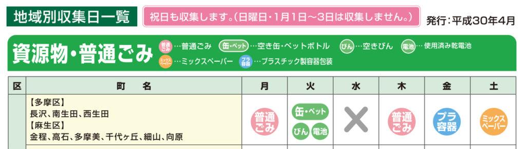 川崎市ゴミカレンダー
